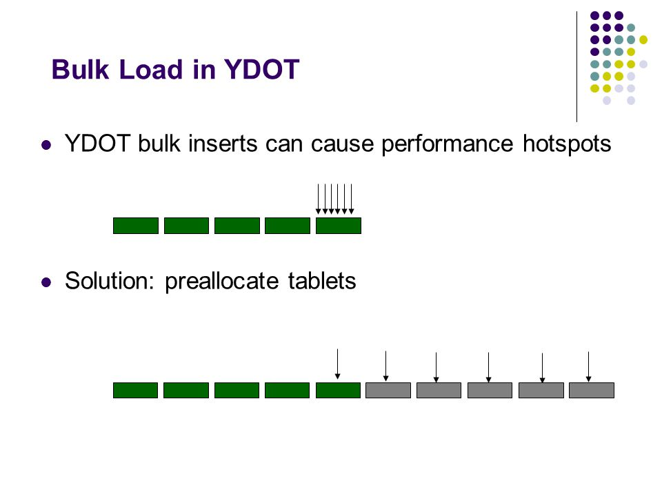 Bulk Load in YDOT YDOT bulk inserts can cause performance hotspots Solution: preallocate tablets