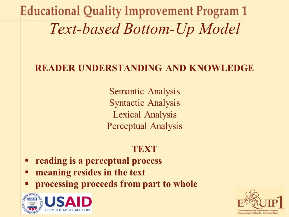 Text-based Bottom-Up Model READER UNDERSTANDING AND KNOWLEDGE Semantic Analysis Syntactic Analysis Lexical Analysis Perceptual Analysis TEXT  reading