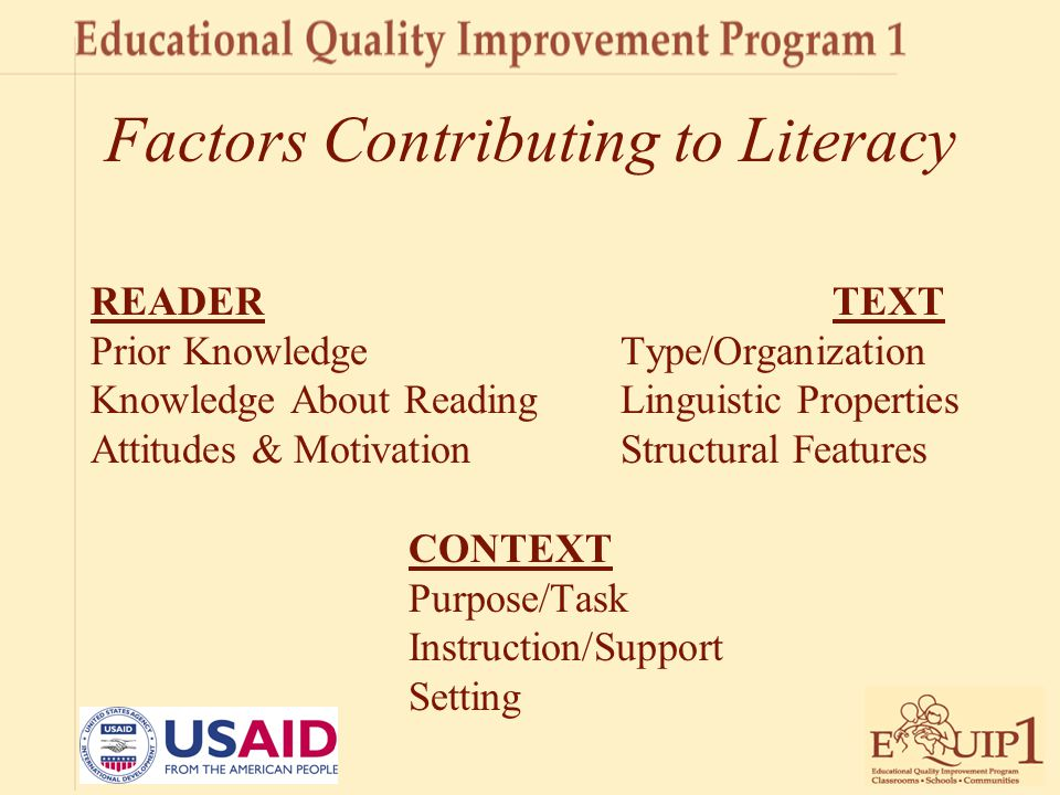 Factors Contributing to Literacy READERTEXT Prior KnowledgeType/Organization Knowledge About ReadingLinguistic Properties Attitudes & MotivationStruct