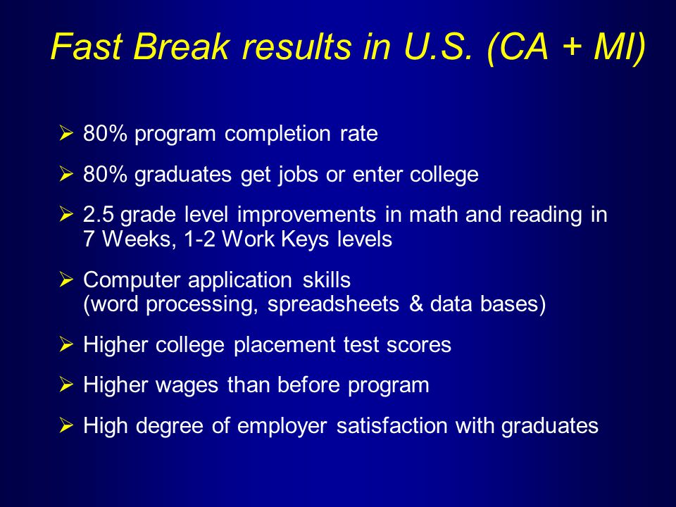 Fast Break results in U.S.