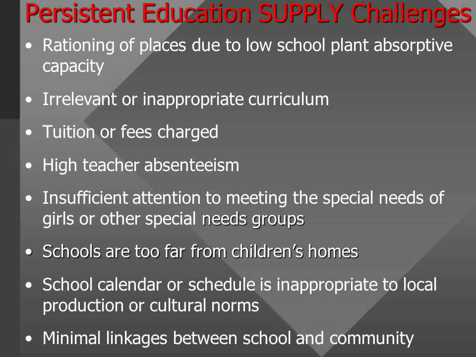 Persistent Education SUPPLY Challenges Rationing of places due to low school plant absorptive capacity Irrelevant or inappropriate curriculum Tuition or fees charged High teacher absenteeism needs groupsInsufficient attention to meeting the special needs of girls or other special needs groups Schools are too far from children's homesSchools are too far from children's homes School calendar or schedule is inappropriate to local production or cultural norms Minimal linkages between school and community