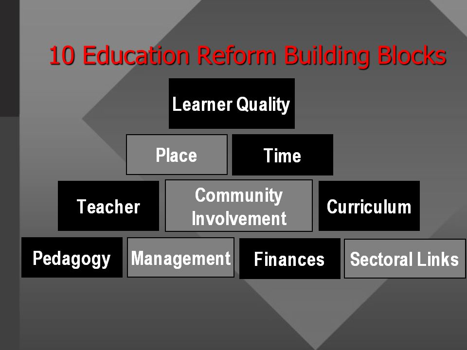 10 Education Reform Building Blocks