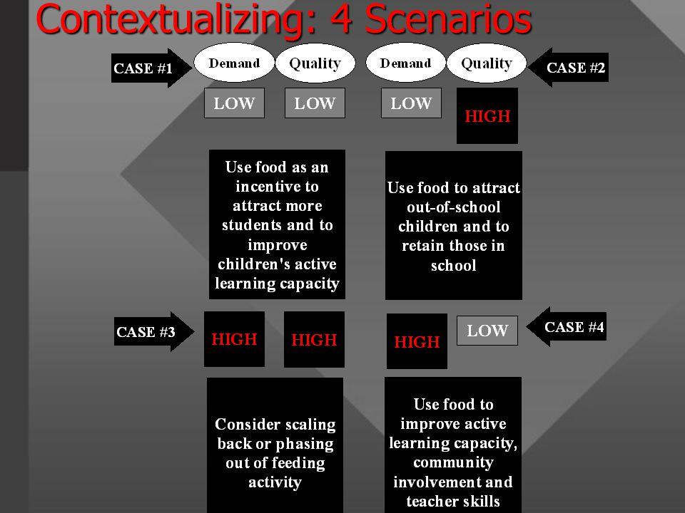 Contextualizing: 4 Scenarios