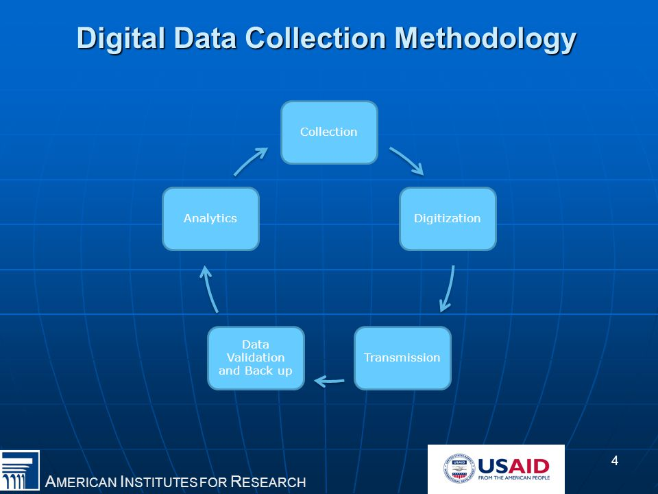 Digital Data Collection Methodology 4 CollectionDigitizationTransmission Data Validation and Back up Analytics