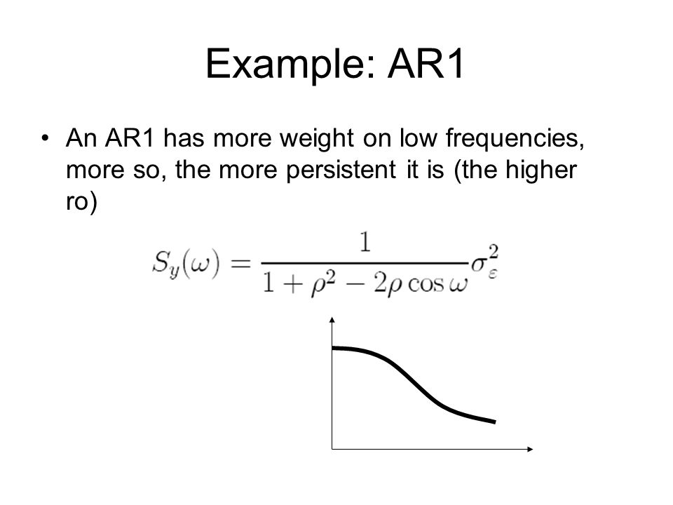 Example: AR1 An AR1 has more weight on low frequencies, more so, the more persistent it is (the higher ro)