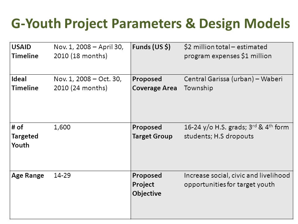 G-Youth Project Parameters & Design Models USAID Timeline Nov.