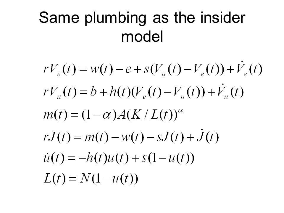 Same plumbing as the insider model