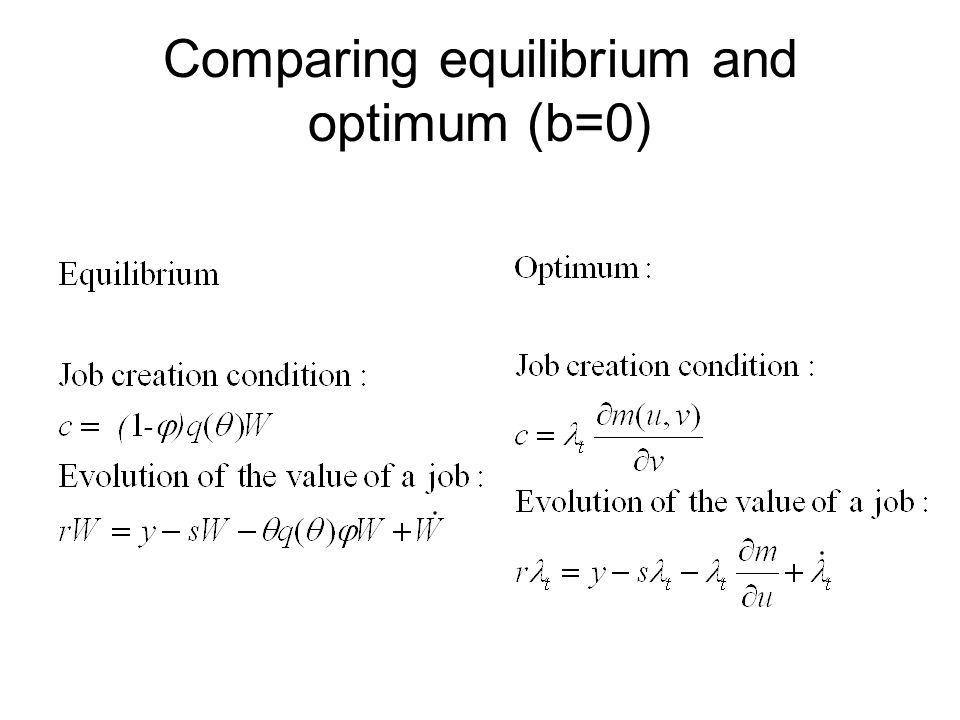 Comparing equilibrium and optimum (b=0)