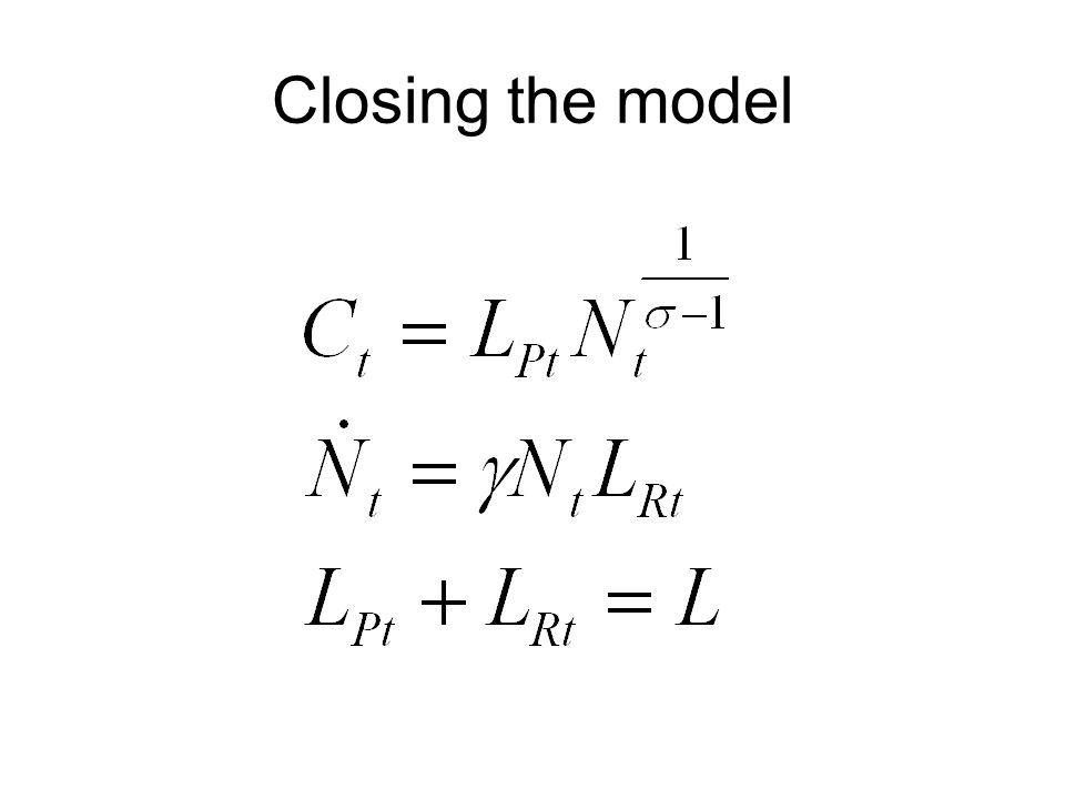 Closing the model