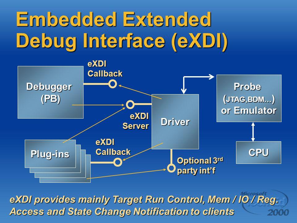 Debugger(PB) Embedded Extended Debug Interface (eXDI) Probe ( JTAG,BDM… ) or Emulator CPU eXDI Callback eXDI provides mainly Target Run Control, Mem / IO / Reg.
