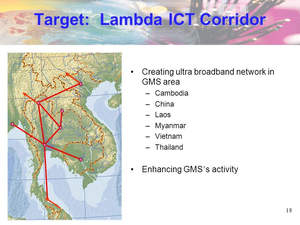 18 Target: Lambda ICT Corridor Creating ultra broadband network in GMS area –Cambodia –China –Laos –Myanmar –Vietnam –Thailand Enhancing GMS ' s activity