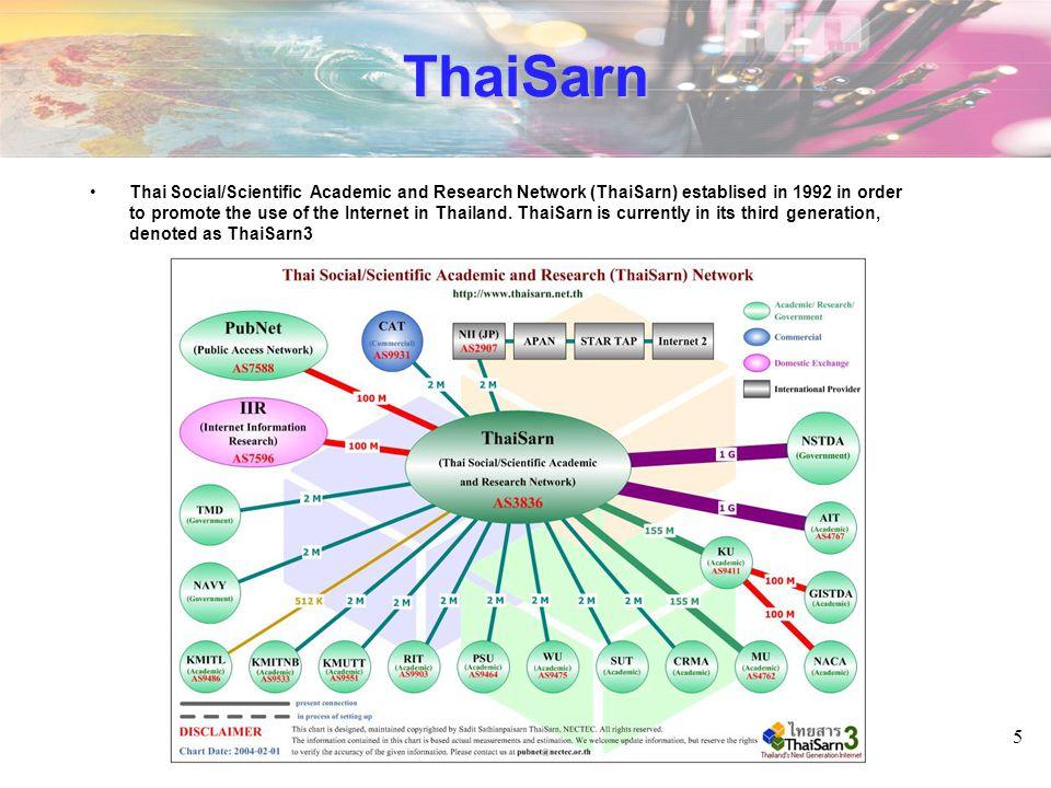16 Thailand Global Quilt Initiative Collaboration WIDE and IEEAF 2005 To IEEAF 10Gbps Network GigaPOP, Seatle, WA To IEEAF 10Gbps Network Future Plan 2005 Tokyo-Lambda Exchange T-LEX BangkokLambdaExchangeB-LEX