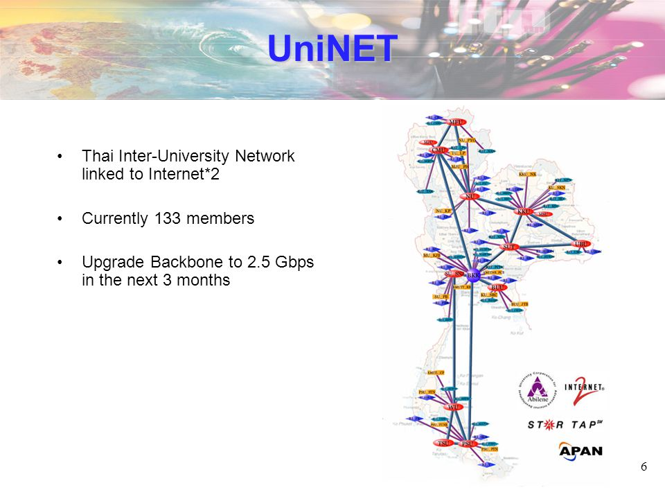6 UniNET Thai Inter-University Network linked to Internet*2 Currently 133 members Upgrade Backbone to 2.5 Gbps in the next 3 months