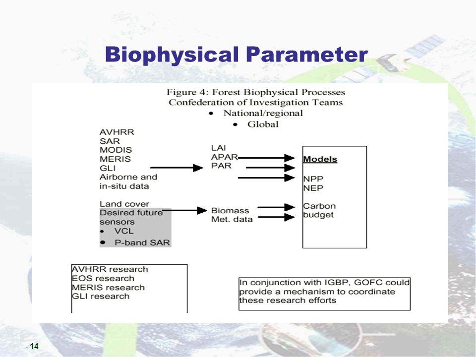 - 14 Biophysical Parameter