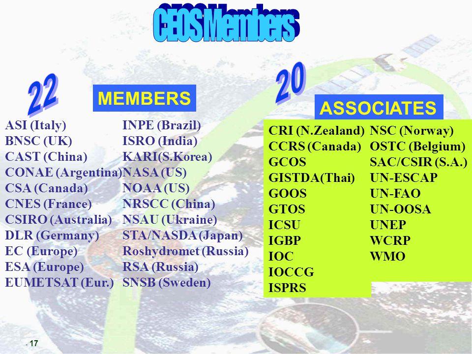 - 17 MEMBERS ASI (Italy) BNSC (UK) CAST (China) CONAE (Argentina) CSA (Canada) CNES (France) CSIRO (Australia) DLR (Germany) EC (Europe) ESA (Europe) EUMETSAT (Eur.) INPE (Brazil) ISRO (India) KARI(S.Korea) NASA (US) NOAA (US) NRSCC (China) NSAU (Ukraine) STA/NASDA (Japan) Roshydromet (Russia) RSA (Russia) SNSB (Sweden) ASSOCIATES CRI (N.Zealand) CCRS (Canada) GCOS GISTDA(Thai) GOOS GTOS ICSU IGBP IOC IOCCG ISPRS NSC (Norway) OSTC (Belgium) SAC/CSIR (S.A.) UN-ESCAP UN-FAO UN-OOSA UNEP WCRP WMO