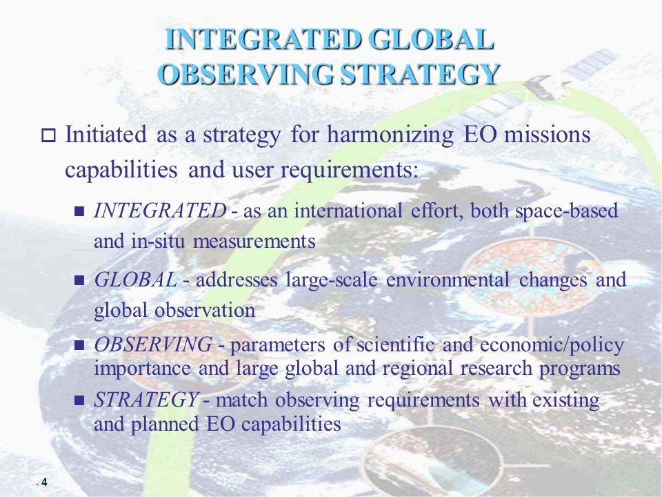 Committee on Earth Observation Satellites