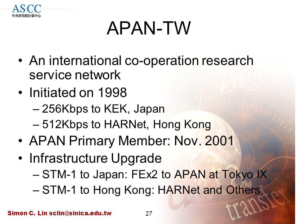 Simon C. Lin sclin@sinica.edu.tw27 APAN-TW An international co-operation research service network Initiated on 1998 –256Kbps to KEK, Japan –512Kbps to