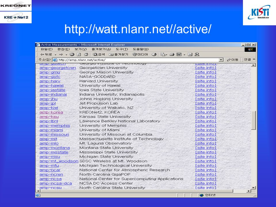 http://watt.nlanr.net//active/