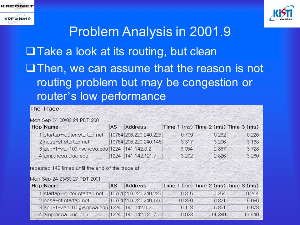 Problem Analysis in 2001.9  Take a look at its routing, but clean  Then, we can assume that the reason is not routing problem but may be congestion or router ' s low performance