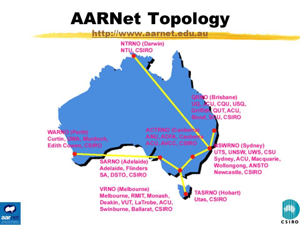 AARNet Topology http://www.aarnet.edu.au http://www.aarnet.edu.au