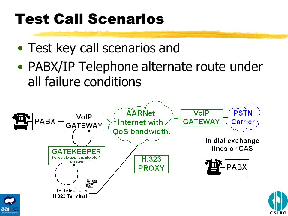 Test Call Scenarios Test key call scenarios and PABX/IP Telephone alternate route under all failure conditions