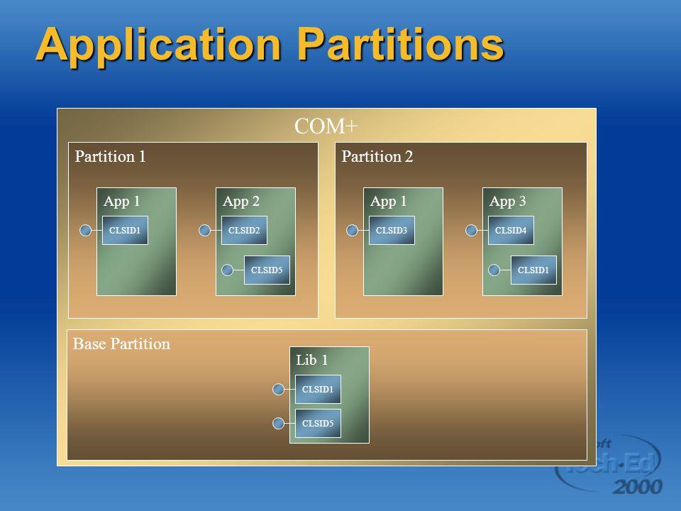 Application Partitions COM+ Partition 1 Base Partition Partition 2 App 2 CLSID2 CLSID5 App 1 CLSID1 Lib 1 CLSID1 CLSID5 App 3 CLSID4 CLSID1 App 1 CLSID3