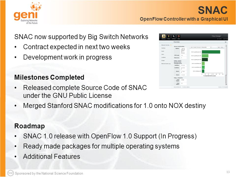 Sponsored by the National Science Foundation 13 SNAC OpenFlow Controller with a Graphical UI SNAC now supported by Big Switch Networks Contract expected in next two weeks Development work in progress Milestones Completed Released complete Source Code of SNAC under the GNU Public License Merged Stanford SNAC modifications for 1.0 onto NOX destiny Roadmap SNAC 1.0 release with OpenFlow 1.0 Support (In Progress) Ready made packages for multiple operating systems Additional Features