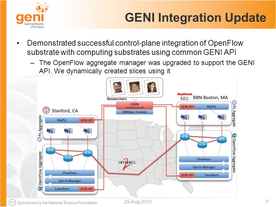Sponsored by the National Science Foundation 26 GENI Integration Update Demonstrated successful control-plane integration of OpenFlow substrate with computing substrates using common GENI API –The OpenFlow aggregate manager was upgraded to support the GENI API.