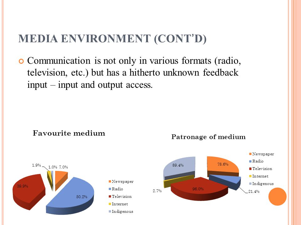 MEDIA ENVIRONMENT (CONT'D) Communication is not only in various formats (radio, television, etc.) but has a hitherto unknown feedback input – input and output access.