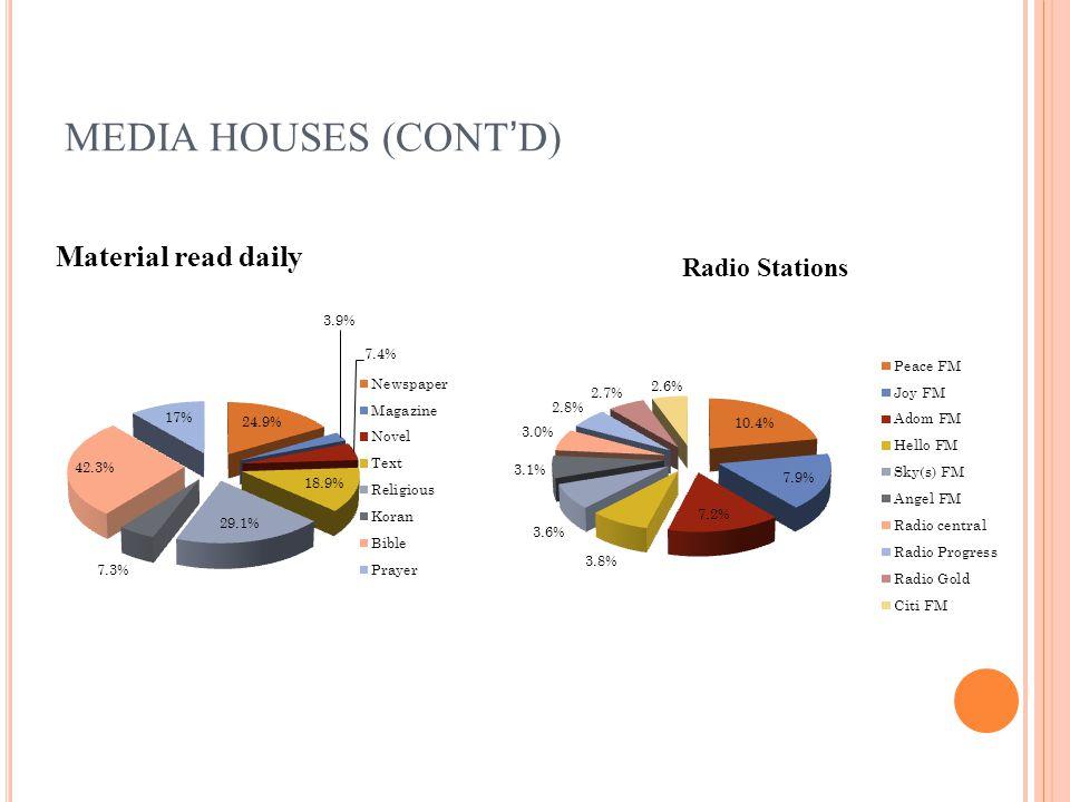 MEDIA HOUSES (CONT'D)
