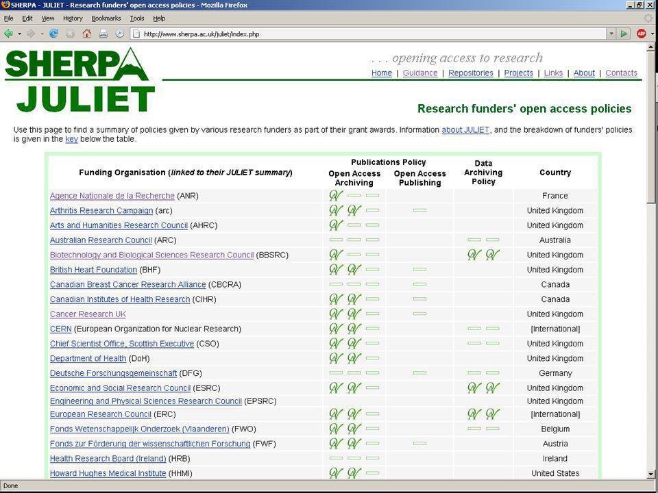 http://www.sherpa.ac.uk/ JULIET - Summary Screen