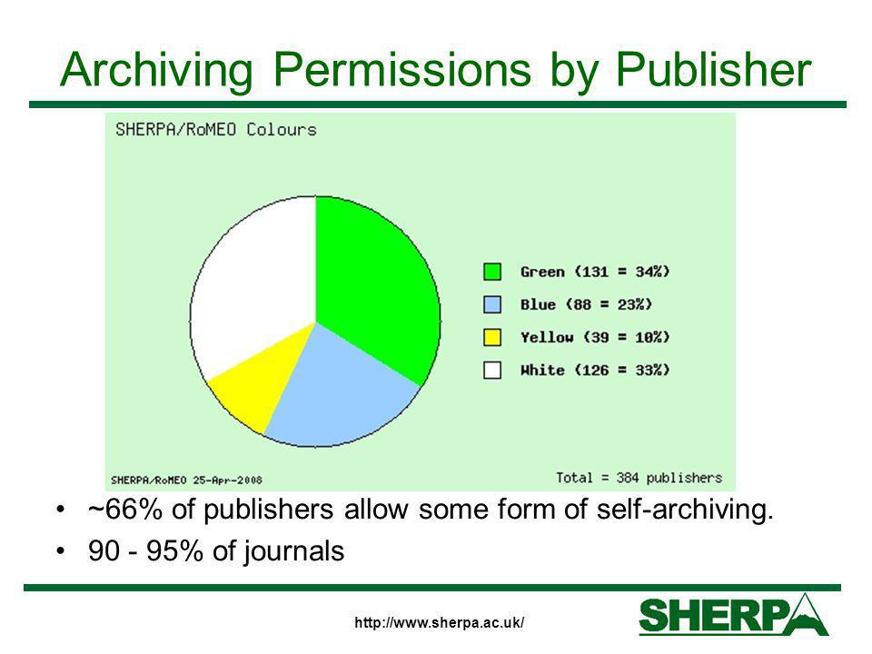 http://www.sherpa.ac.uk/ Archiving Permissions by Publisher ~66% of publishers allow some form of self-archiving. 90 - 95% of journals