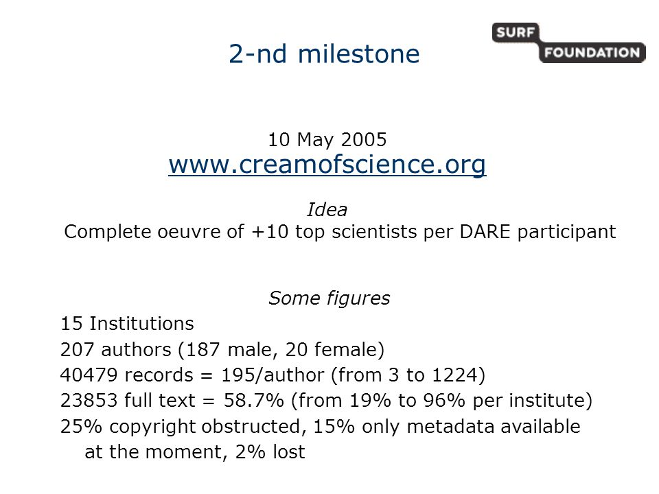 10 May Idea Complete oeuvre of +10 top scientists per DARE participant 2-nd milestone Some figures 15 Institutions 207 authors (187 male, 20 female) records = 195/author (from 3 to 1224) full text = 58.7% (from 19% to 96% per institute) 25% copyright obstructed, 15% only metadata available at the moment, 2% lost
