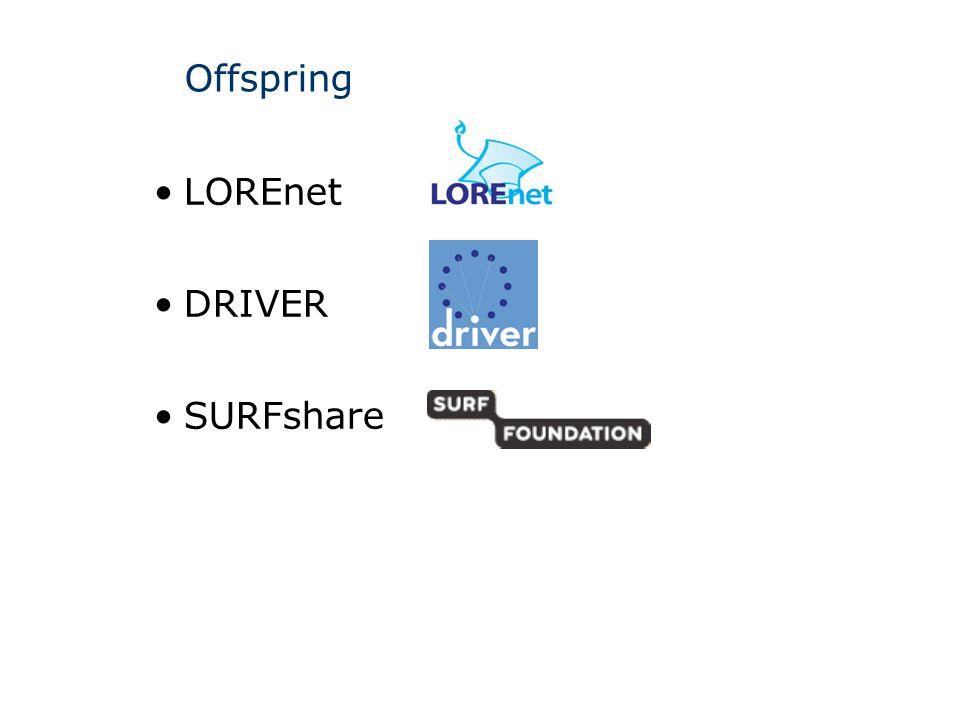 Offspring LOREnet DRIVER SURFshare SU