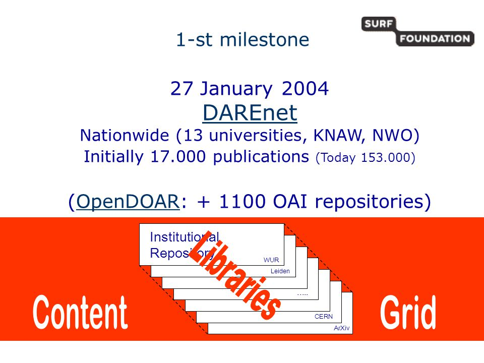 10 May 2005 www.creamofscience.org Idea Complete oeuvre of +10 top scientists per DARE participant 2-nd milestone Some figures 15 Institutions 207 authors (187 male, 20 female) 40479 records = 195/author (from 3 to 1224) 23853 full text = 58.7% (from 19% to 96% per institute) 25% copyright obstructed, 15% only metadata available at the moment, 2% lost
