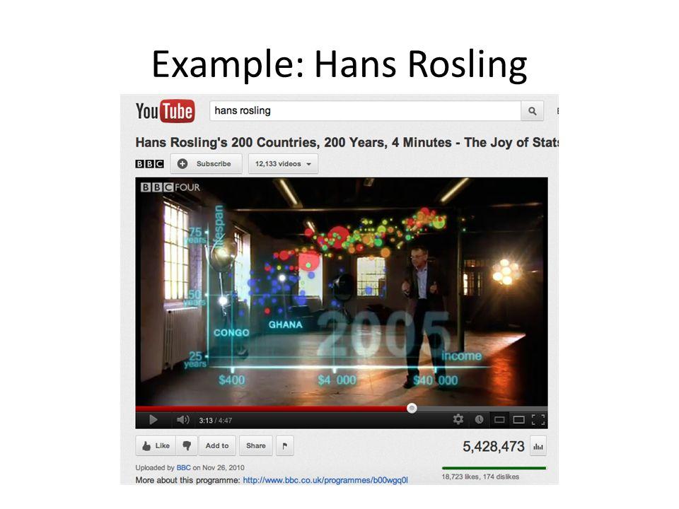 Example: Hans Rosling