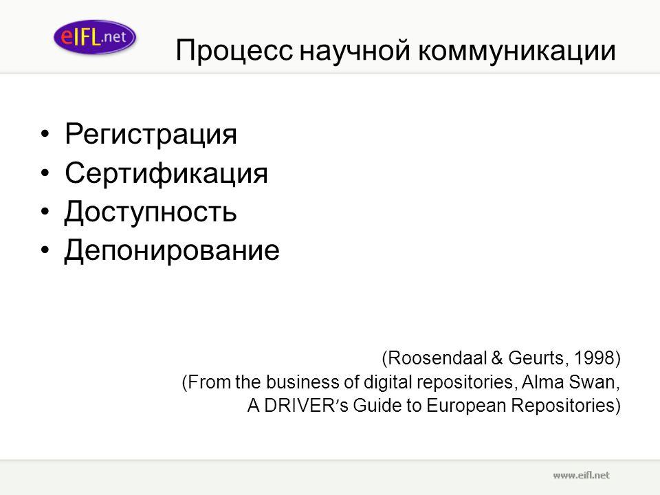 Процесс научной коммуникации Регистрация Сертификация Доступность Депонирование (Roosendaal & Geurts, 1998) (From the business of digital repositories, Alma Swan, A DRIVER ' s Guide to European Repositories)