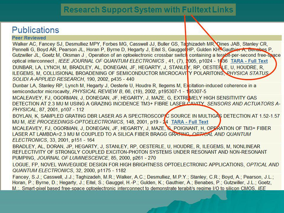 Research Support System with Fulltext Links