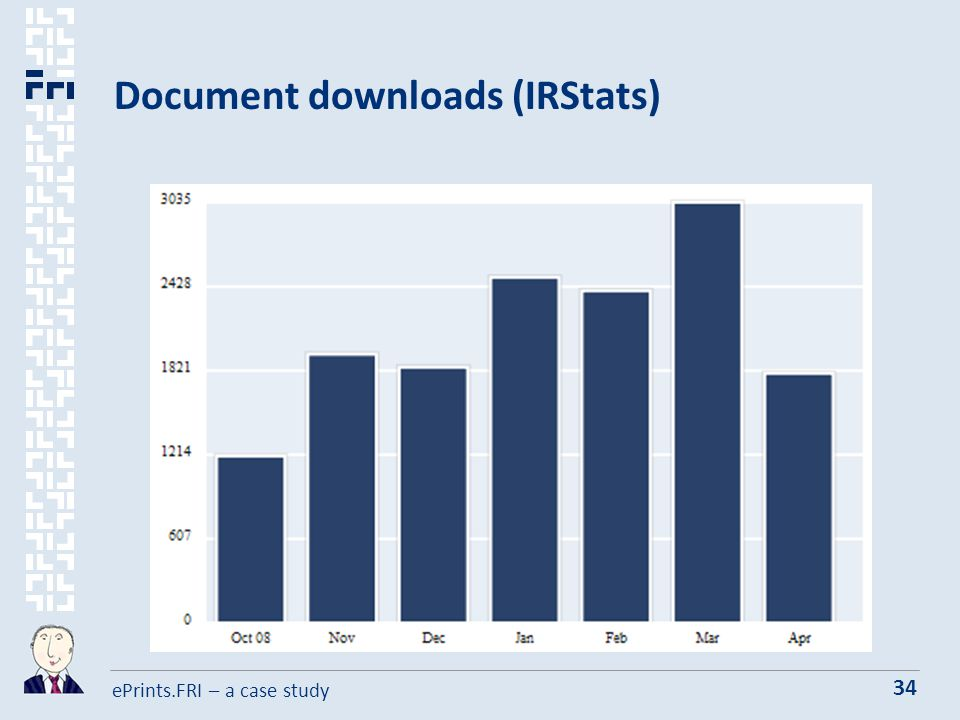 ePrints.FRI – a case study 34 Document downloads (IRStats)