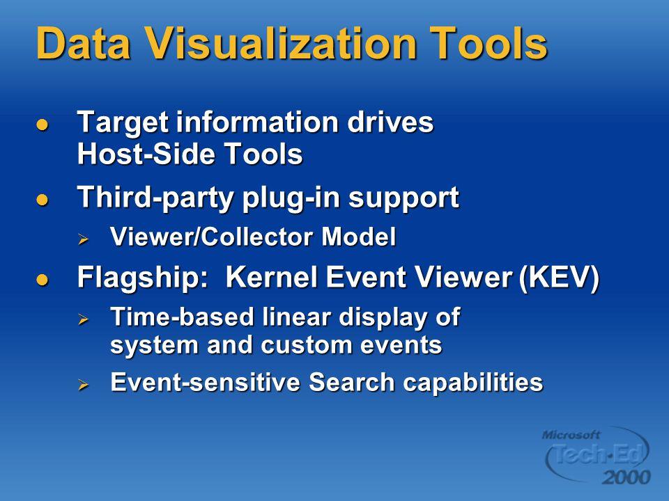 Data Visualization Tools Target information drives Host-Side Tools Target information drives Host-Side Tools Third-party plug-in support Third-party p