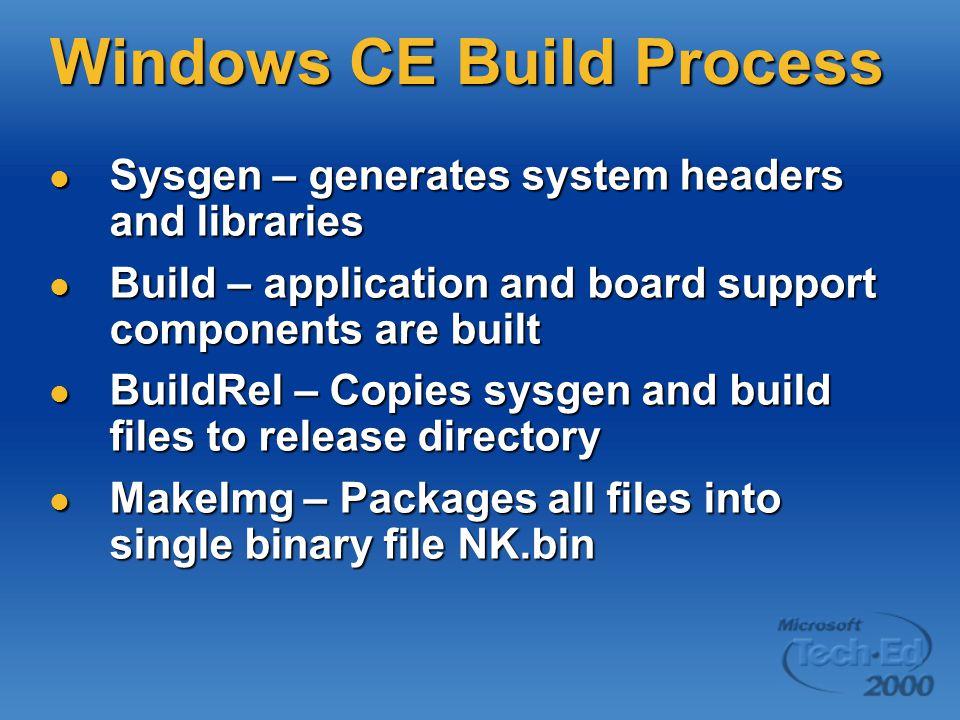 Windows CE Build Process Sysgen – generates system headers and libraries Sysgen – generates system headers and libraries Build – application and board