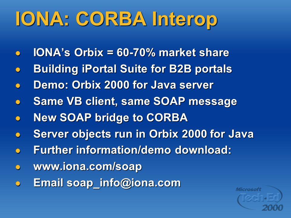 IONA: CORBA Interop IONA's Orbix = 60-70% market share IONA's Orbix = 60-70% market share Building iPortal Suite for B2B portals Building iPortal Suite for B2B portals Demo: Orbix 2000 for Java server Demo: Orbix 2000 for Java server Same VB client, same SOAP message Same VB client, same SOAP message New SOAP bridge to CORBA New SOAP bridge to CORBA Server objects run in Orbix 2000 for Java Server objects run in Orbix 2000 for Java Further information/demo download: Further information/demo download: www.iona.com/soap www.iona.com/soap Email soap_info@iona.com Email soap_info@iona.com