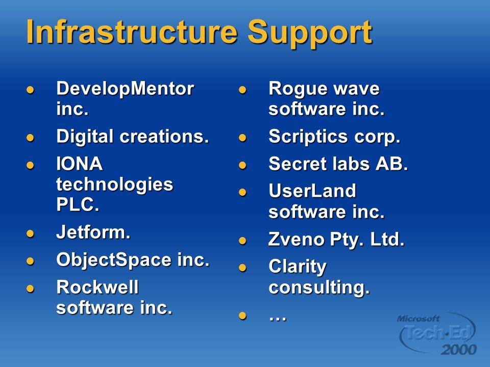 Infrastructure Support DevelopMentor inc. DevelopMentor inc.
