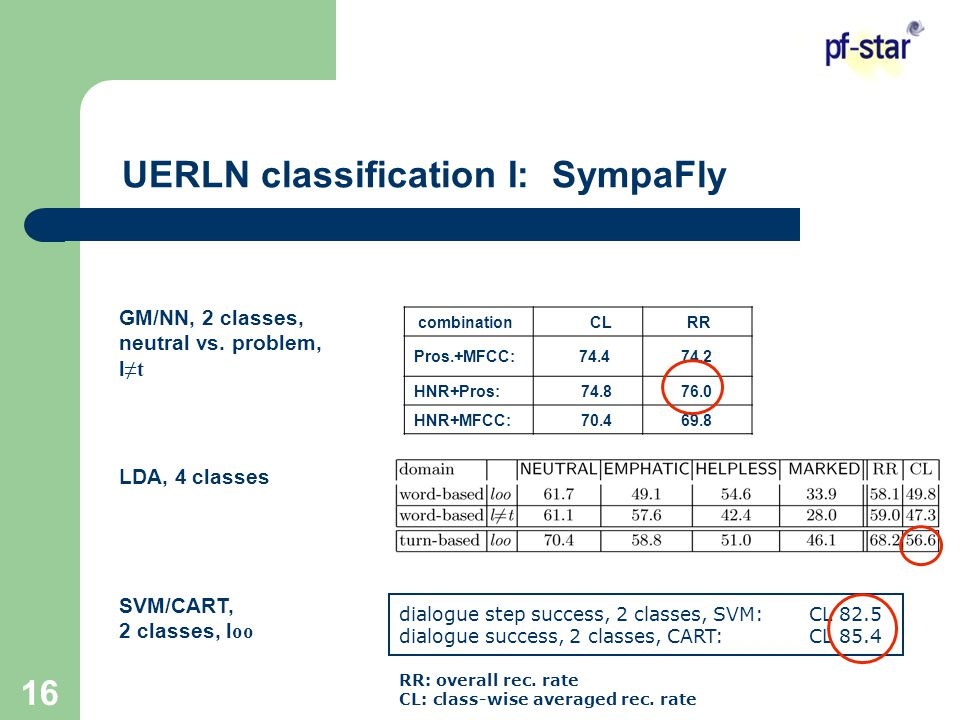 16 UERLN classification I: SympaFly GM/NN, 2 classes, neutral vs.