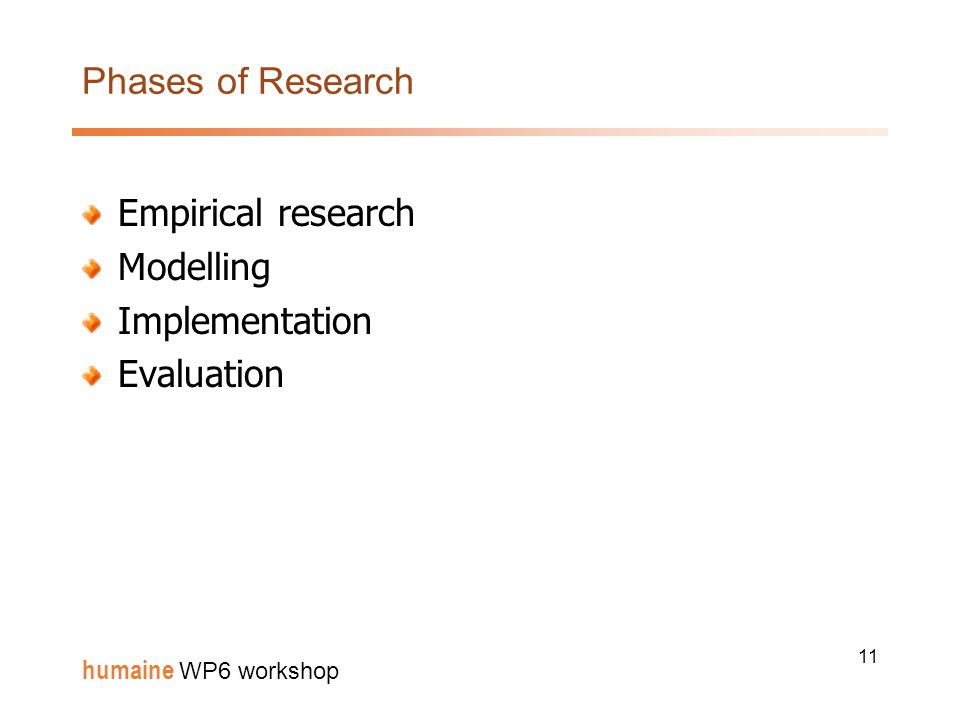 11 humaine WP6 workshop Phases of Research Empirical research Modelling Implementation Evaluation