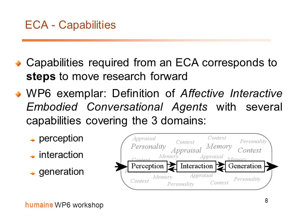 9 humaine WP6 workshop ECA - Capabilities Cognitive influences on action Emotion related attention shifts Adapt politeness behaviours to the user's emotional state Creating Affective Awareness Creating Affective Bonds Imitation Adaptation Backchanneling
