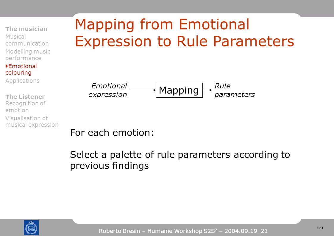 12 Roberto Bresin – Humaine Workshop S2S 2 – 2004.09.19_21 Mapping from Emotional Expression to Rule Parameters For each emotion: Select a palette of rule parameters according to previous findings Mapping Emotional expression Rule parameters The musician Musical communication Modelling music performance  Emotional colouring Applications The Listener Recognition of emotion Visualisation of musical expression