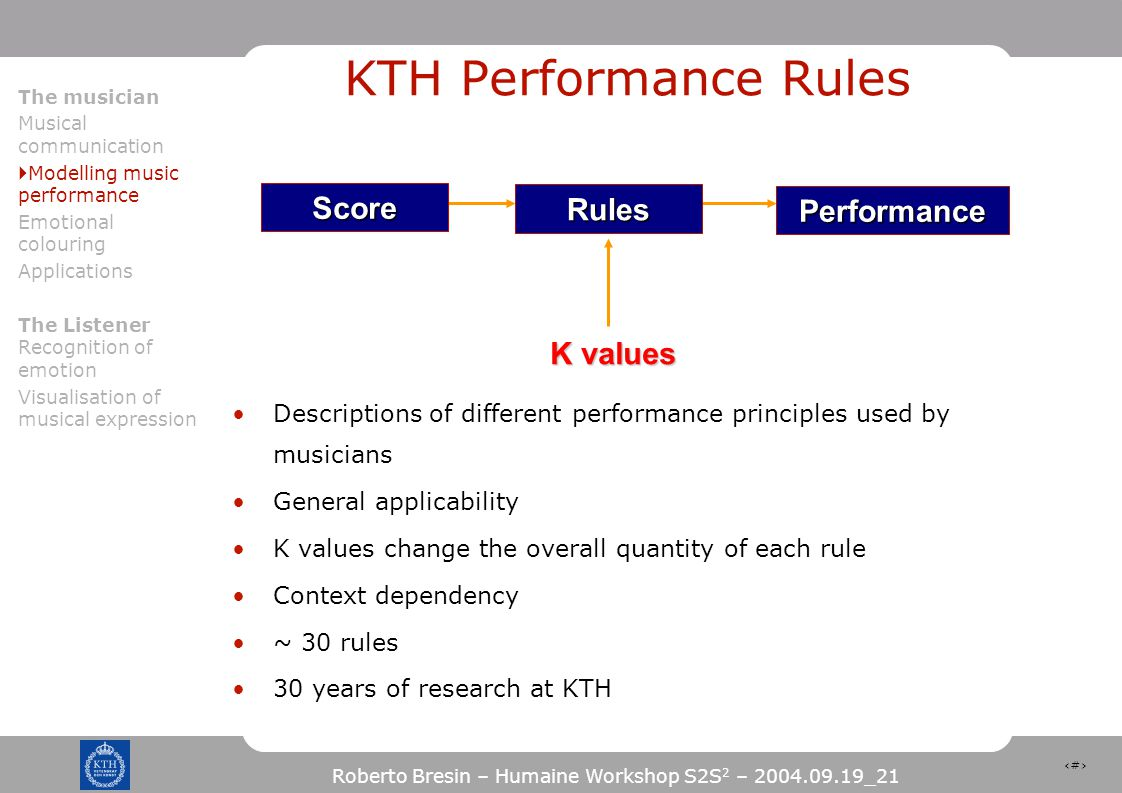 9 Roberto Bresin – Humaine Workshop S2S 2 – 2004.09.19_21 KTH Performance Rules Descriptions of different performance principles used by musicians General applicability K values change the overall quantity of each rule Context dependency ~ 30 rules 30 years of research at KTH Score Rules Performance K values The musician Musical communication  Modelling music performance Emotional colouring Applications The Listener Recognition of emotion Visualisation of musical expression