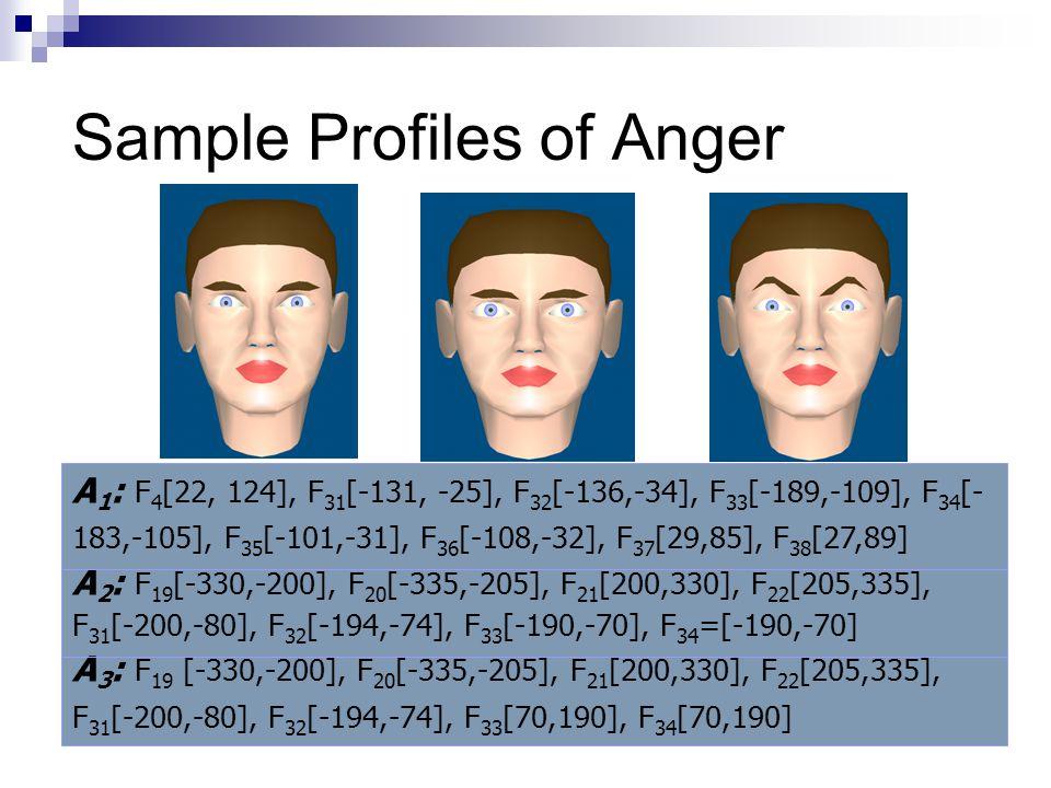 Sample Profiles of Anger A 1 : F 4 [22, 124], F 31 [-131, -25], F 32 [-136,-34], F 33 [-189,-109], F 34 [- 183,-105], F 35 [-101,-31], F 36 [-108,-32], F 37 [29,85], F 38 [27,89] A 2 : F 19 [-330,-200], F 20 [-335,-205], F 21 [200,330], F 22 [205,335], F 31 [-200,-80], F 32 [-194,-74], F 33 [-190,-70], F 34 =[-190,-70] A 3 : F 19 [-330,-200], F 20 [-335,-205], F 21 [200,330], F 22 [205,335], F 31 [-200,-80], F 32 [-194,-74], F 33 [70,190], F 34 [70,190]
