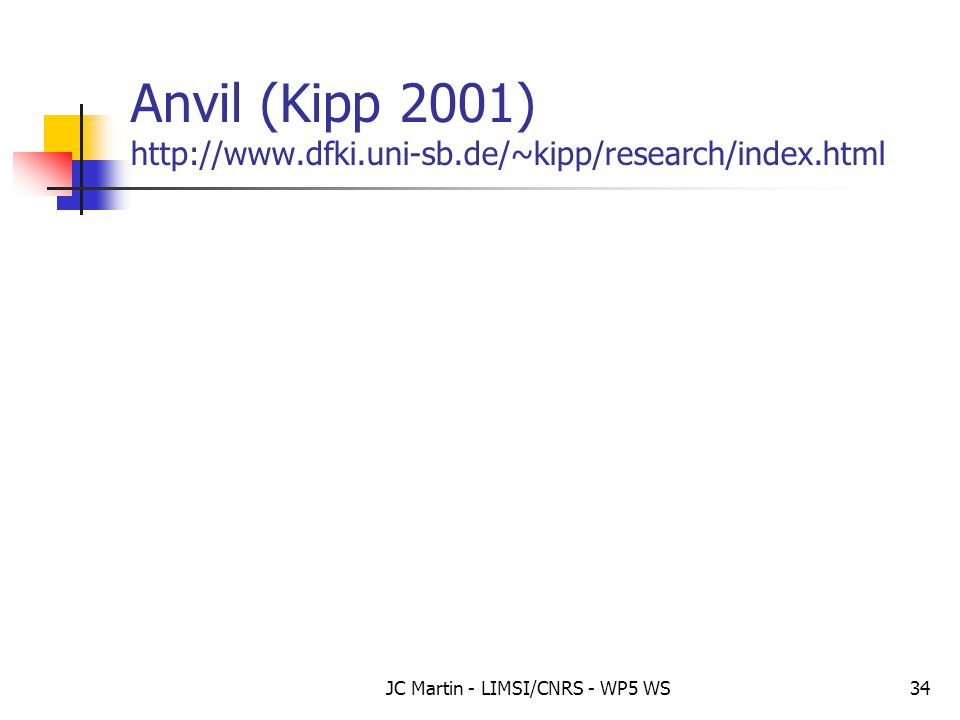 JC Martin - LIMSI/CNRS - WP5 WS34 Anvil (Kipp 2001) http://www.dfki.uni-sb.de/~kipp/research/index.html